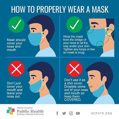how-to-properly-wear-a-mask